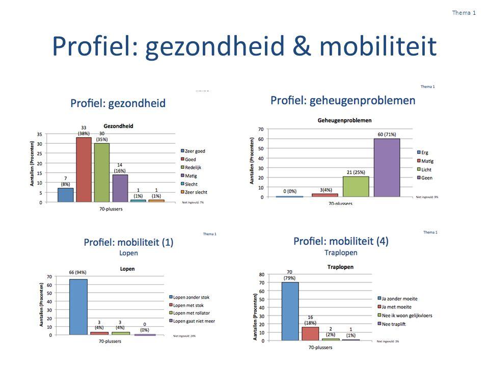 Profiel: gezondheid & mobiliteit