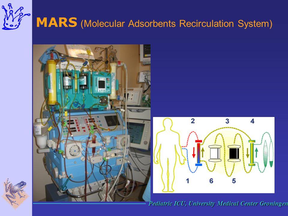 MARS (Molecular Adsorbents Recirculation System)