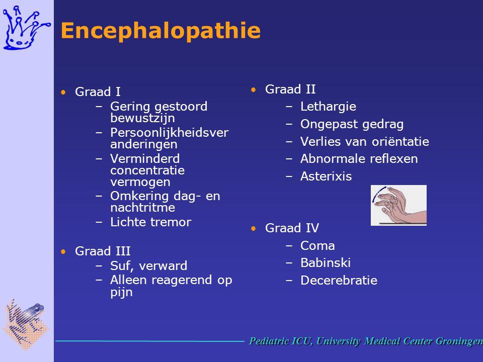 Encephalopathie Graad II Graad I Lethargie Gering gestoord bewustzijn