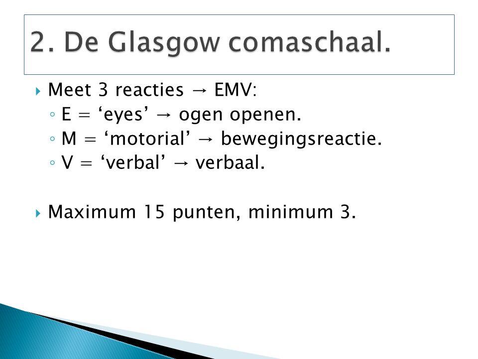 2. De Glasgow comaschaal. Meet 3 reacties → EMV: