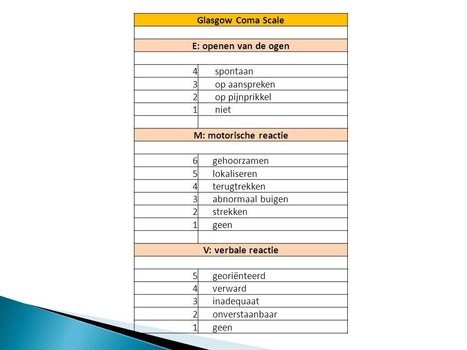 Glasgow Coma Scale E: openen van de ogen. 4. spontaan. 3. op aanspreken. 2. op pijnprikkel.