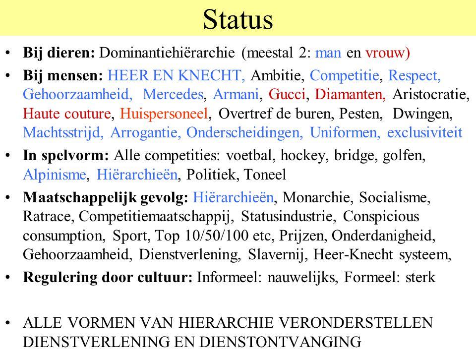 Status Bij dieren: Dominantiehiërarchie (meestal 2: man en vrouw)