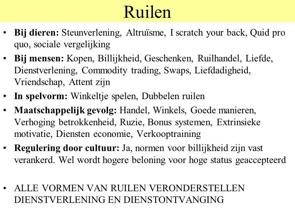 Ruilen © 2012 JP van de Sande RuG. Bij dieren: Steunverlening, Altruïsme, I scratch your back, Quid pro quo, sociale vergelijking.