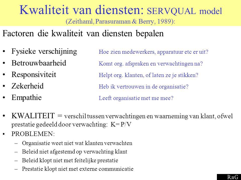 Kwaliteit van diensten: SERVQUAL model (Zeithaml, Parasuraman & Berry, 1989):