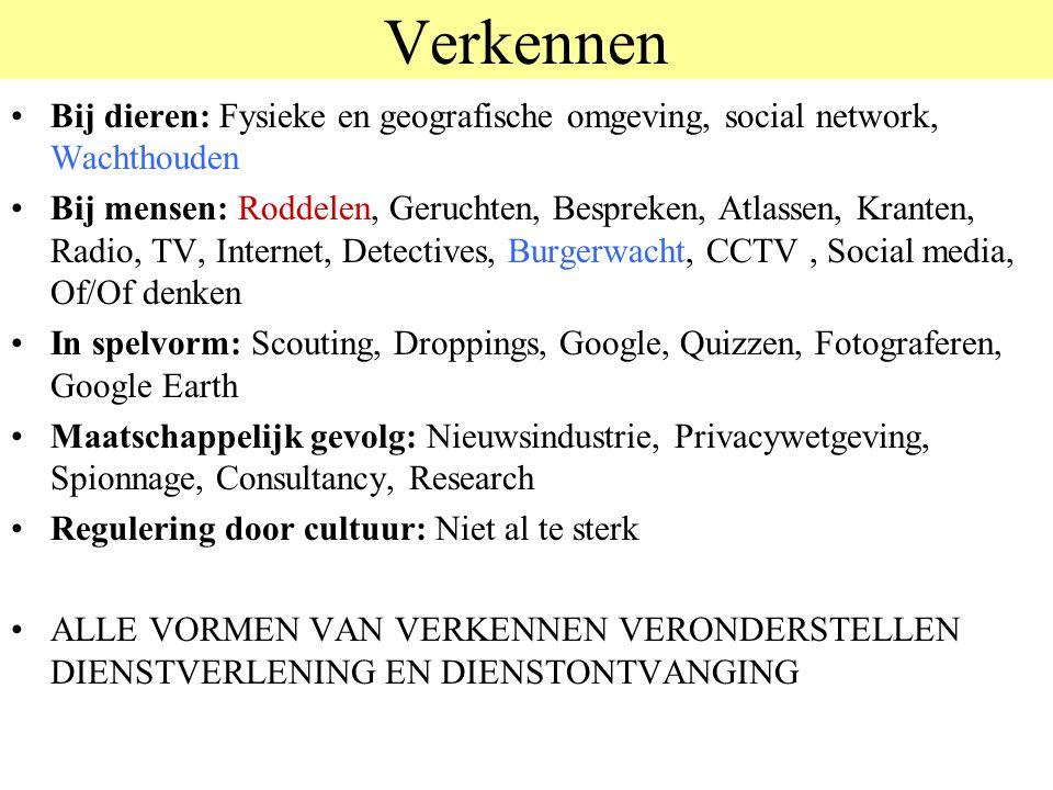 Verkennen © 2012JP van de Sande RuG. Bij dieren: Fysieke en geografische omgeving, social network, Wachthouden.