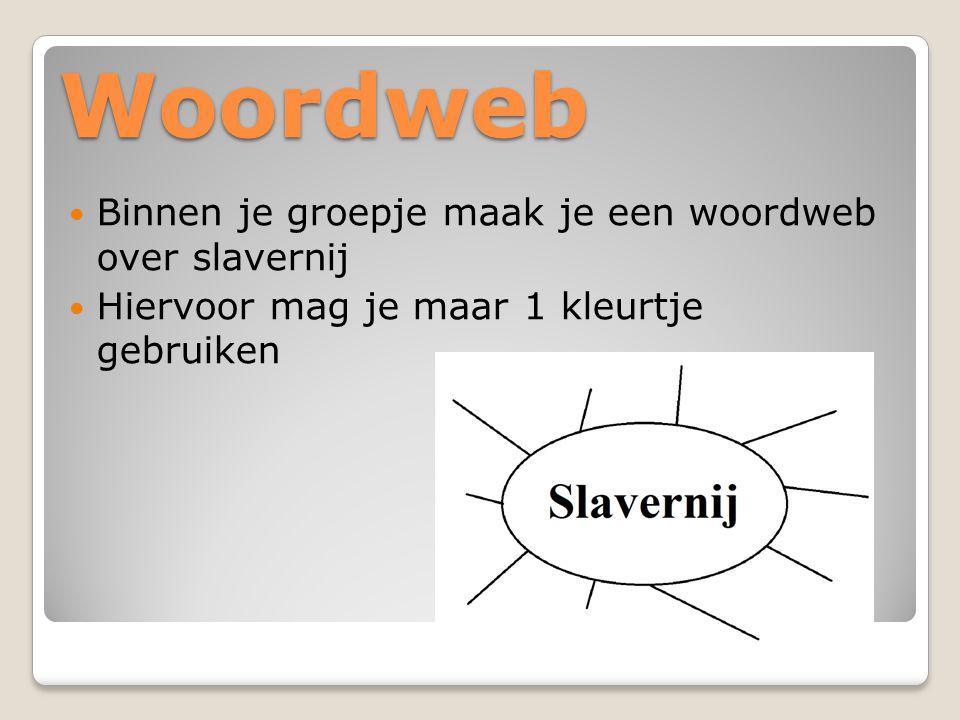 Woordweb Binnen je groepje maak je een woordweb over slavernij
