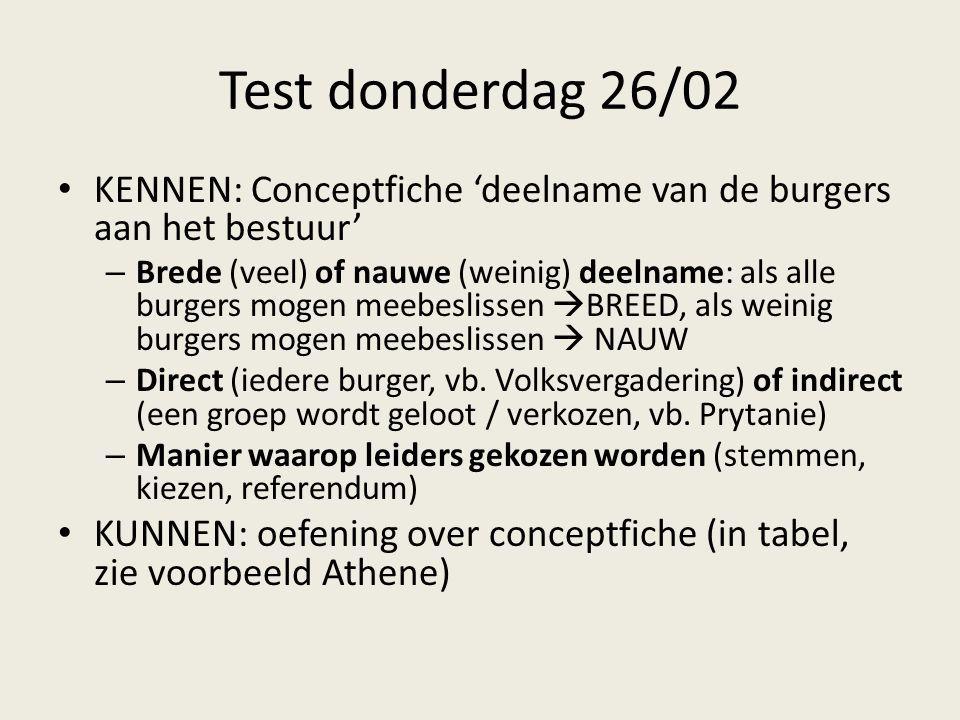 Test donderdag 26/02 KENNEN: Conceptfiche 'deelname van de burgers aan het bestuur'