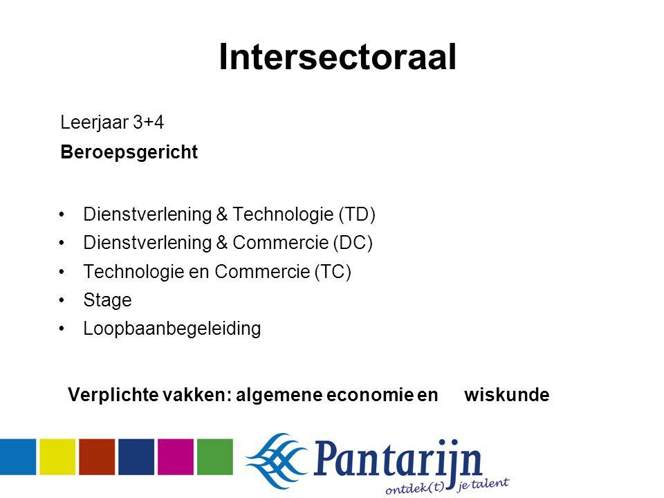 Intersectoraal Verplichte vakken: algemene economie en wiskunde
