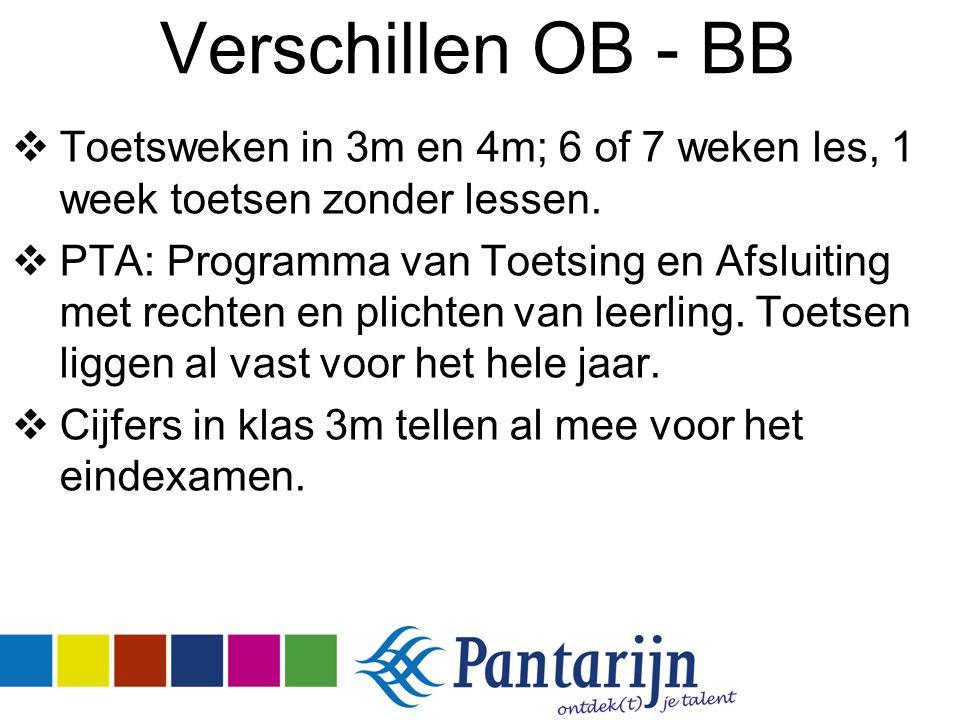 Verschillen OB - BB Toetsweken in 3m en 4m; 6 of 7 weken les, 1 week toetsen zonder lessen.