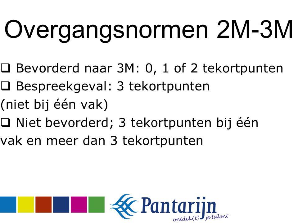 Overgangsnormen 2M-3M Bevorderd naar 3M: 0, 1 of 2 tekortpunten