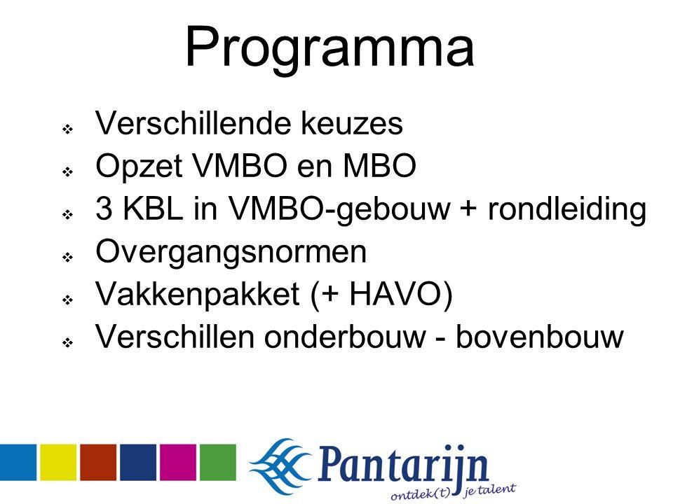 Programma Verschillende keuzes Opzet VMBO en MBO