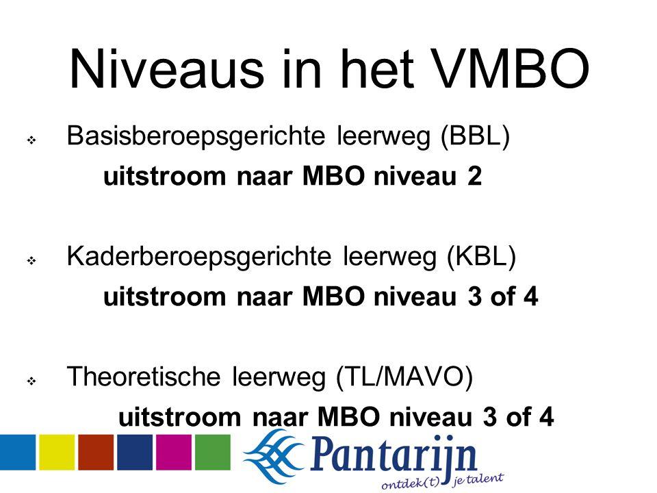 Niveaus in het VMBO Basisberoepsgerichte leerweg (BBL)