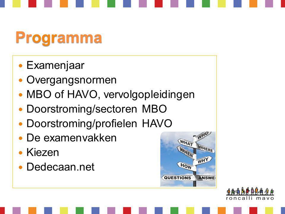 Programma Examenjaar Overgangsnormen MBO of HAVO, vervolgopleidingen