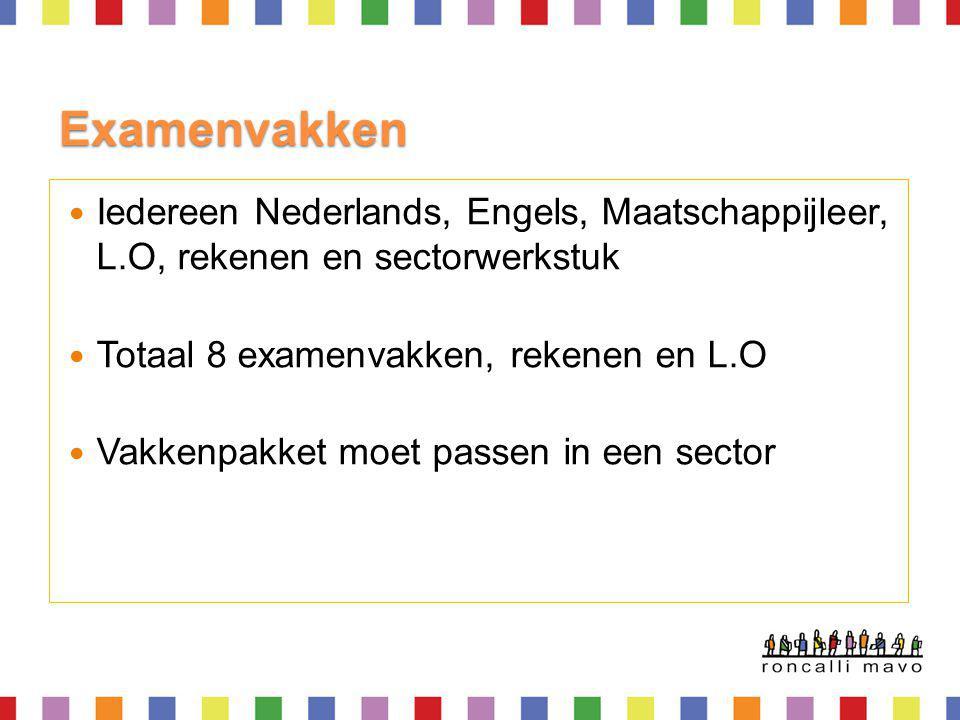 Examenvakken Iedereen Nederlands, Engels, Maatschappijleer, L.O, rekenen en sectorwerkstuk. Totaal 8 examenvakken, rekenen en L.O.