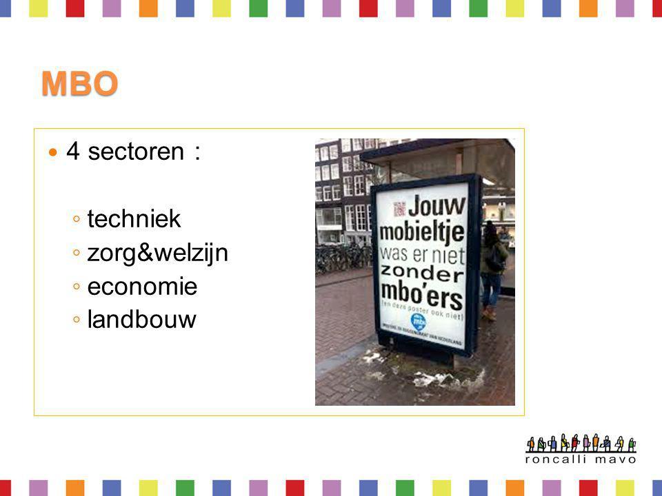 MBO 4 sectoren : techniek zorg&welzijn economie landbouw