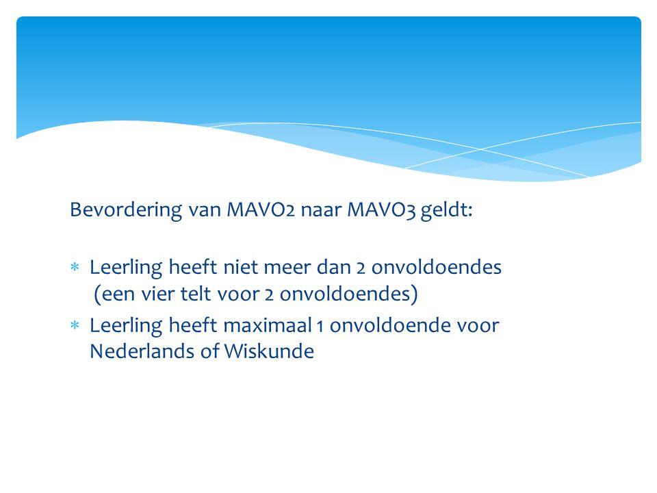 Bevordering van MAVO2 naar MAVO3 geldt: