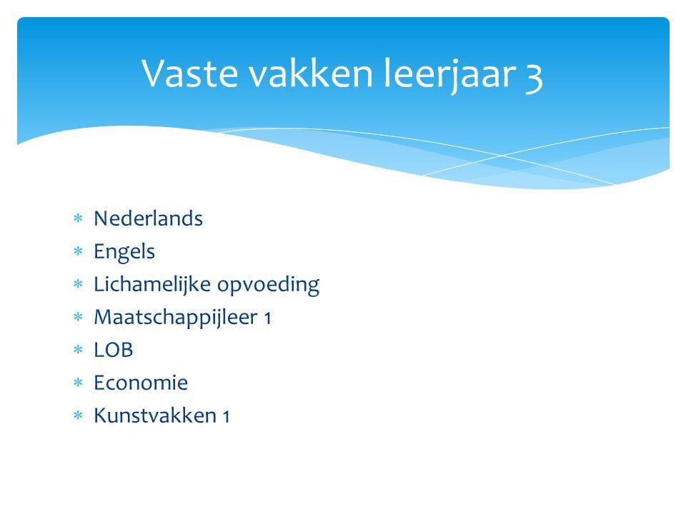 Vaste vakken leerjaar 3 Nederlands Engels Lichamelijke opvoeding