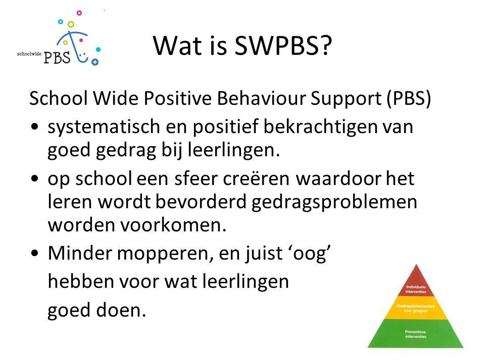 Wat is SWPBS School Wide Positive Behaviour Support (PBS)