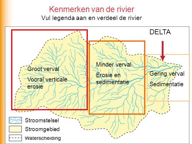 Kenmerken van de rivier Vul legenda aan en verdeel de rivier
