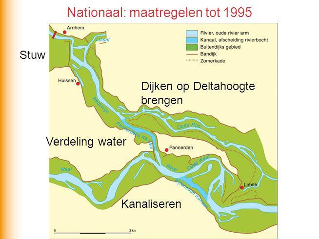 Nationaal: maatregelen tot 1995