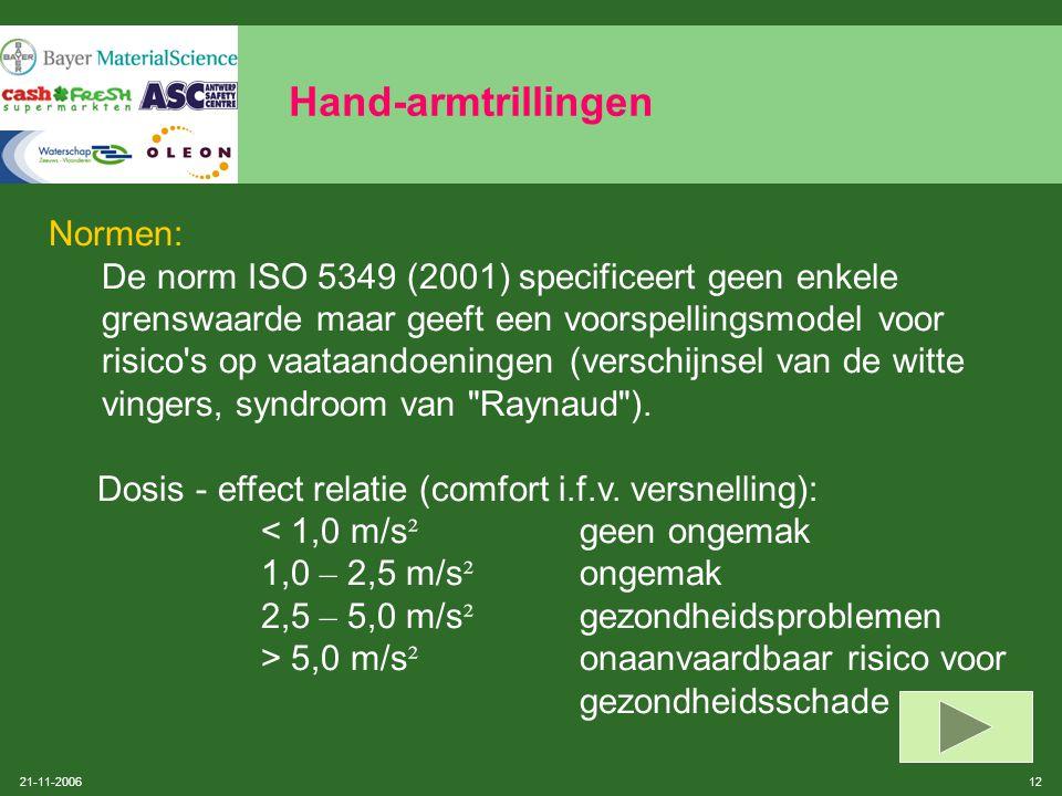 Hand-armtrillingen Normen: