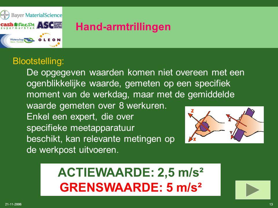 ACTIEWAARDE: 2,5 m/s² GRENSWAARDE: 5 m/s²