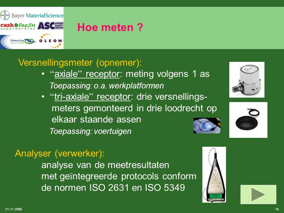 Hoe meten Versnellingsmeter (opnemer):