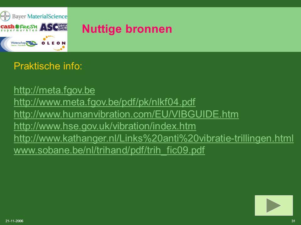 Nuttige bronnen Praktische info: http://meta.fgov.be