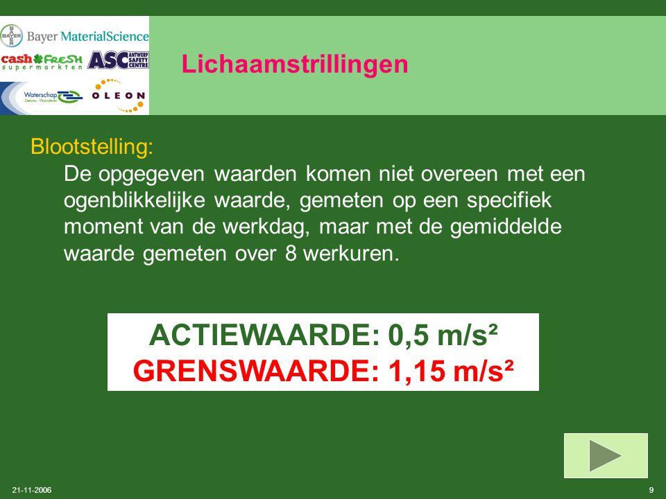 ACTIEWAARDE: 0,5 m/s² GRENSWAARDE: 1,15 m/s²