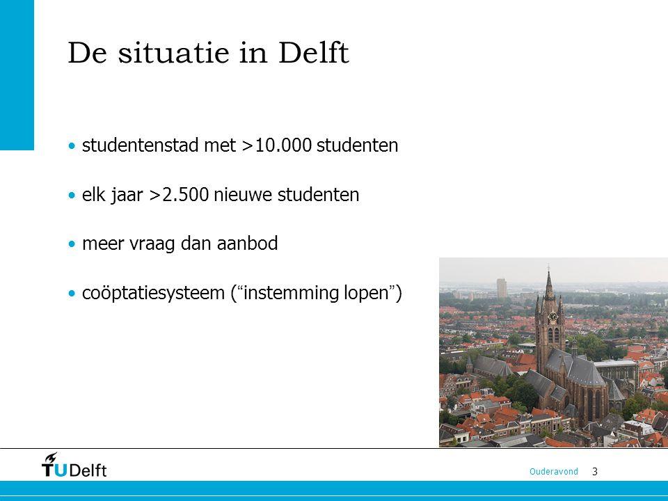 De situatie in Delft studentenstad met >10.000 studenten