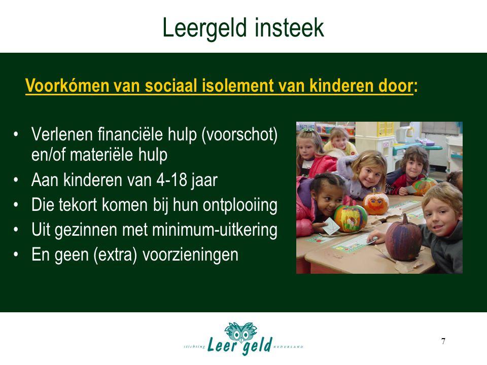 Leergeld insteek Voorkómen van sociaal isolement van kinderen door:
