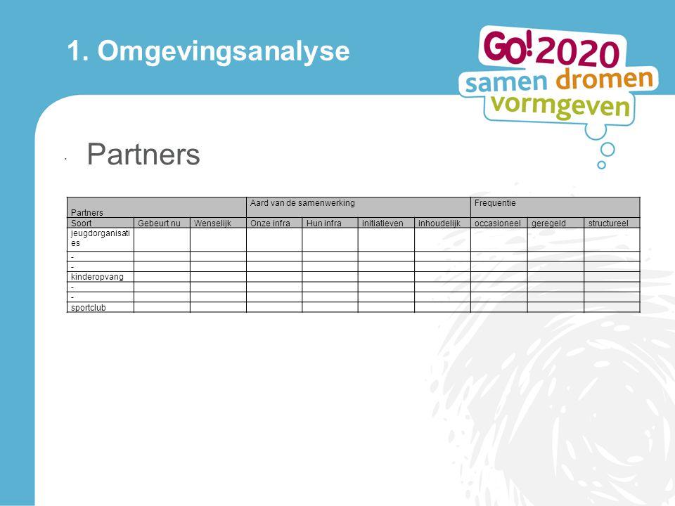 1. Omgevingsanalyse · Partners Partners Aard van de samenwerking