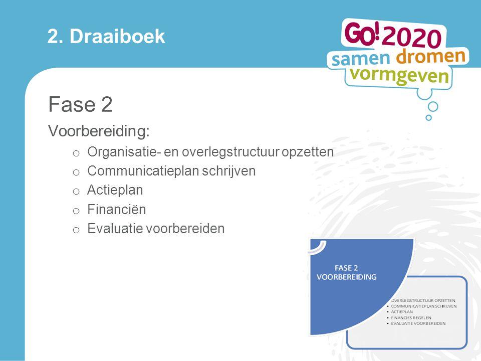 Fase 2 2. Draaiboek Voorbereiding: