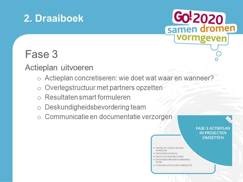 Fase 3 2. Draaiboek Actieplan uitvoeren
