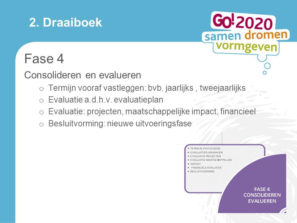 Fase 4 2. Draaiboek Consolideren en evalueren