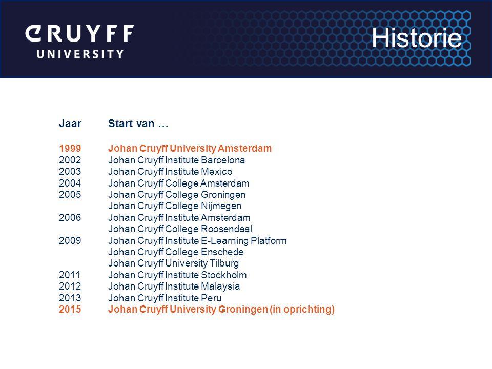 Historie Jaar Start van … 1999 Johan Cruyff University Amsterdam
