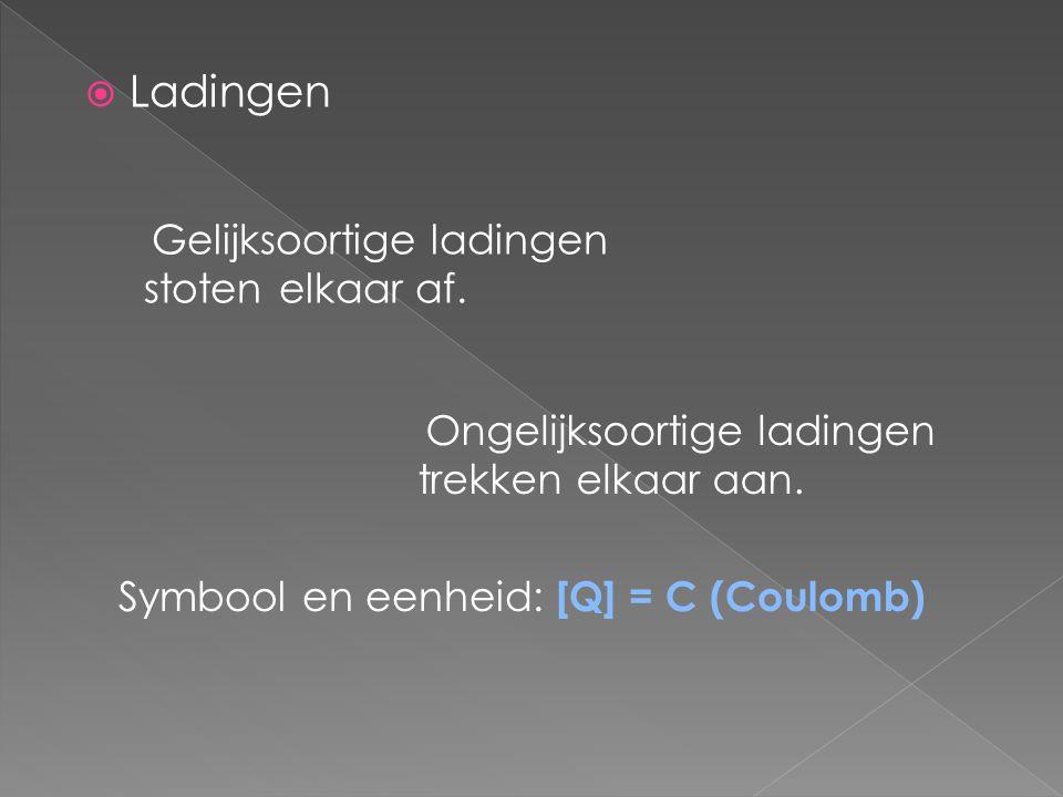 Ladingen Gelijksoortige ladingen stoten elkaar af.