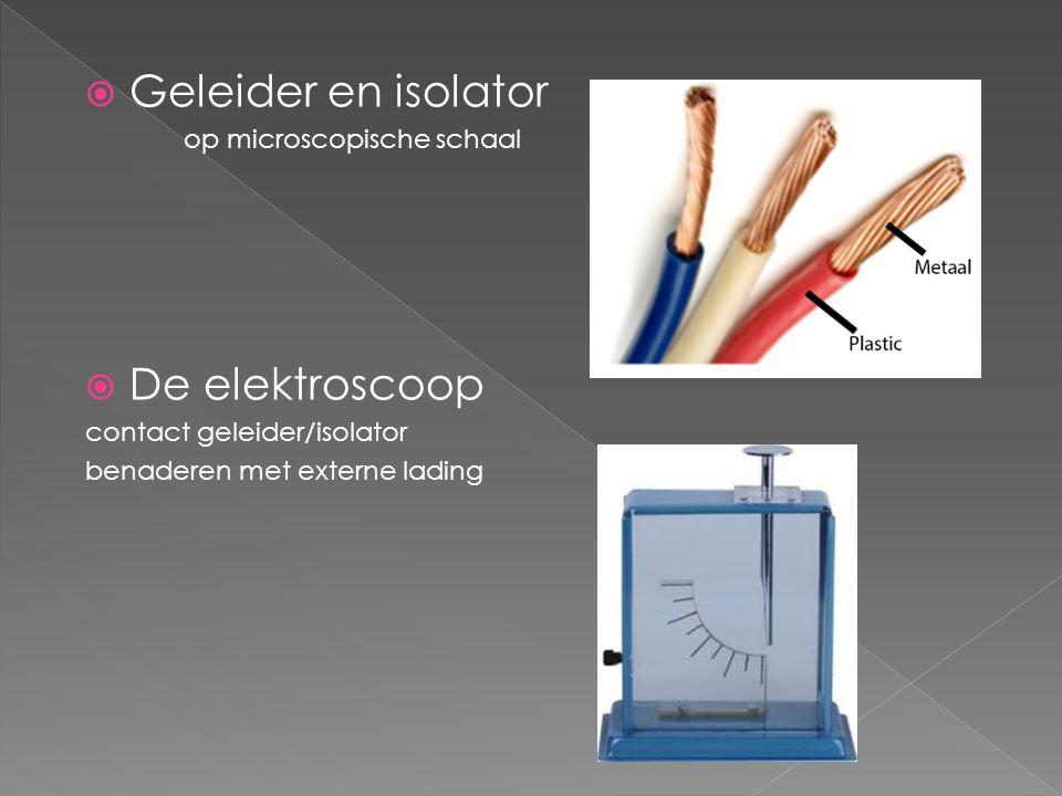 Geleider en isolator De elektroscoop op microscopische schaal