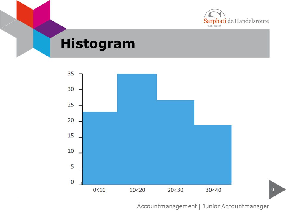 Histogram Accountmanagement | Junior Accountmanager