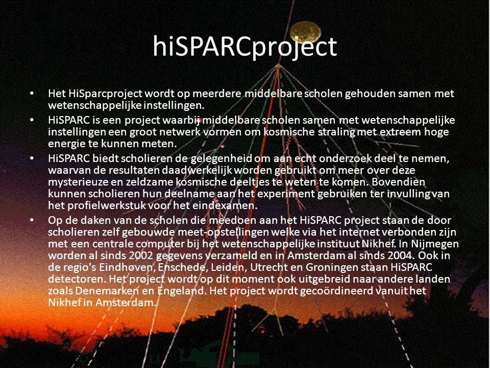 hiSPARCproject Het HiSparcproject wordt op meerdere middelbare scholen gehouden samen met wetenschappelijke instellingen.