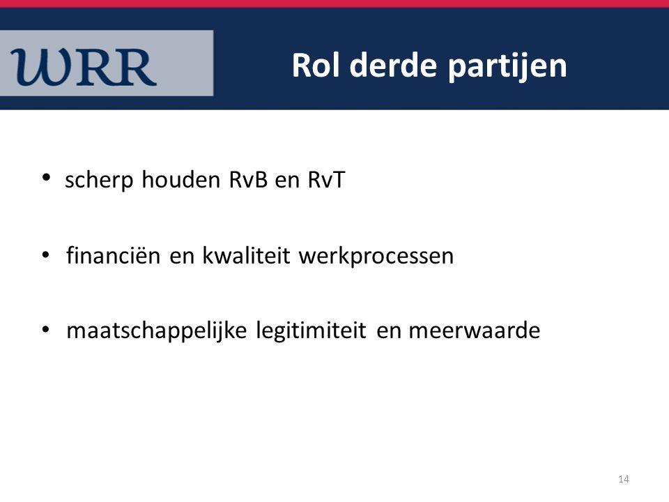 Rol derde partijen scherp houden RvB en RvT