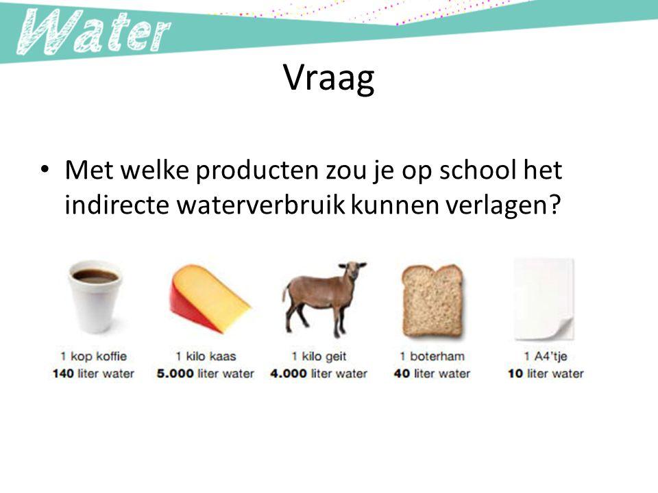 Vraag Met welke producten zou je op school het indirecte waterverbruik kunnen verlagen Hoeveel koffie wordt er door docenten gedronken