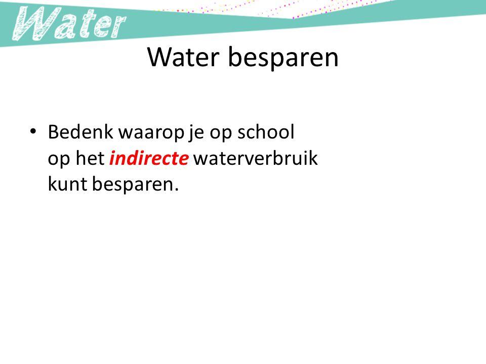 Water besparen Bedenk waarop je op school op het indirecte waterverbruik kunt besparen.