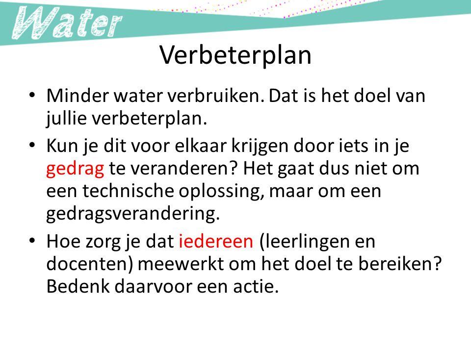 Verbeterplan Minder water verbruiken. Dat is het doel van jullie verbeterplan.