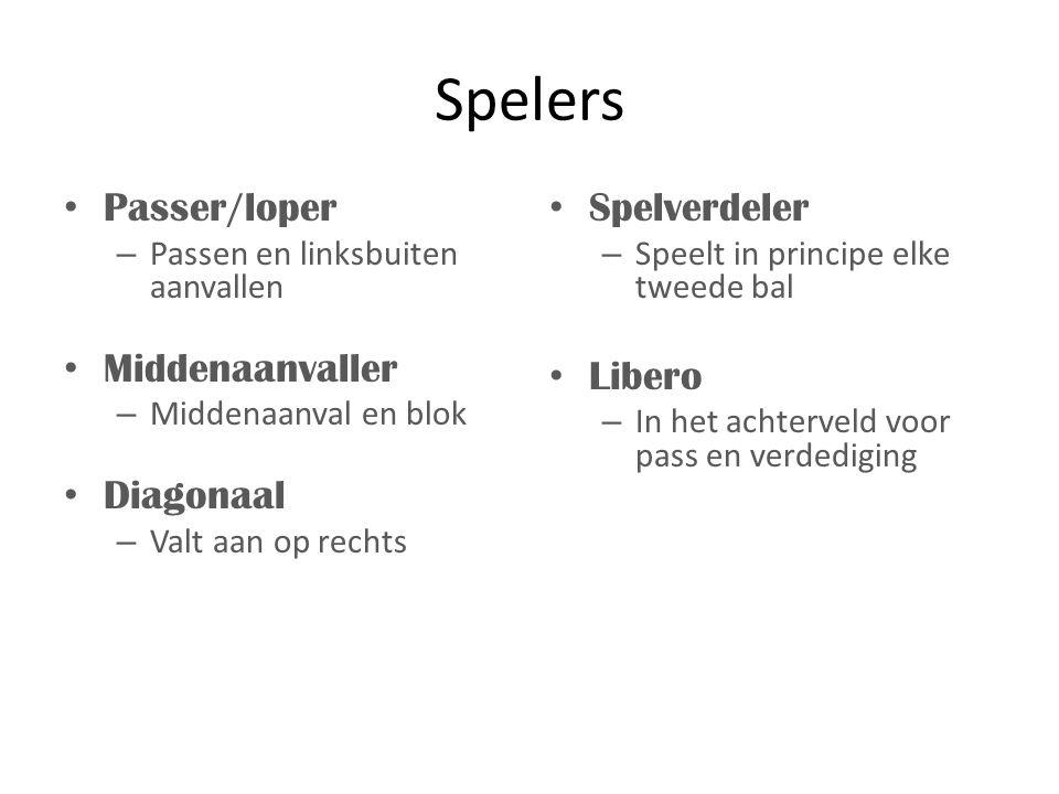 Spelers Passer/loper Middenaanvaller Diagonaal Spelverdeler Libero