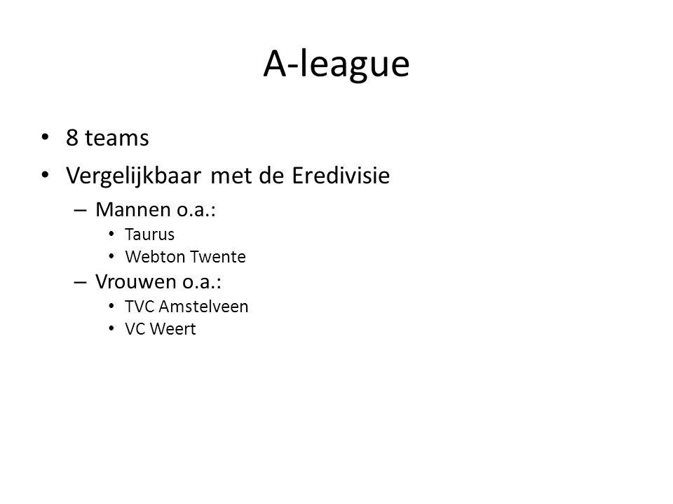 A-league 8 teams Vergelijkbaar met de Eredivisie Mannen o.a.: