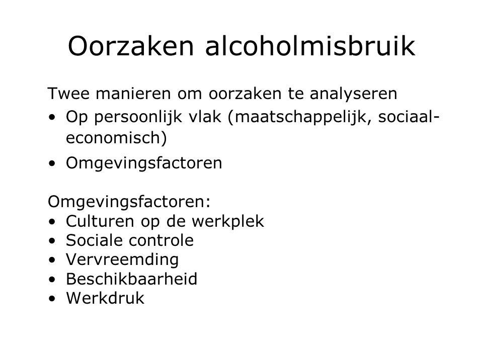 Oorzaken alcoholmisbruik