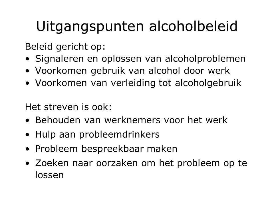 Uitgangspunten alcoholbeleid