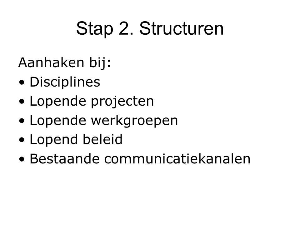Stap 2. Structuren Aanhaken bij: Disciplines Lopende projecten