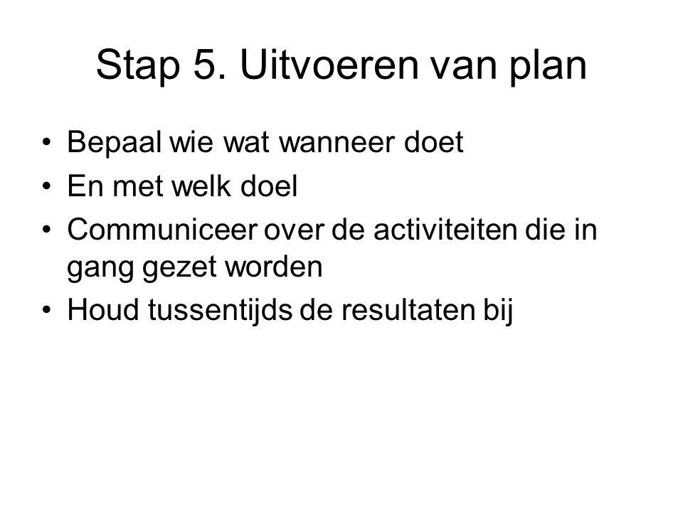 Stap 5. Uitvoeren van plan